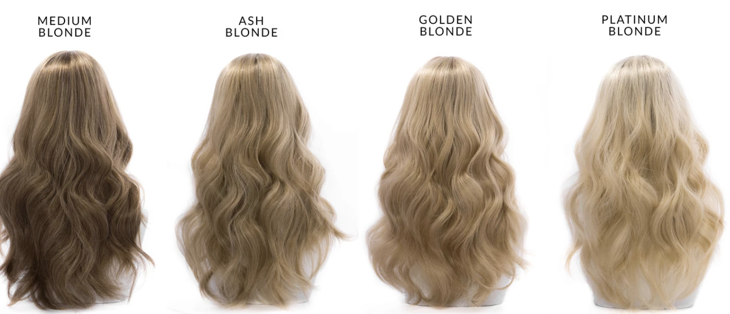 How Much Do You Know About…. Hair Fibers/Types?